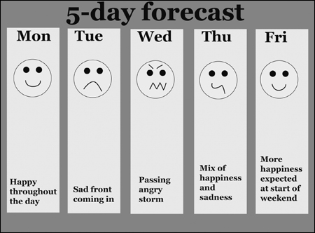 typical work week